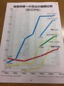 %e4%bf%9d%e8%82%b2%e4%ba%88%e7%ae%97%e5%9b%bd%e9%9a%9b%e6%af%94%e8%bc%83